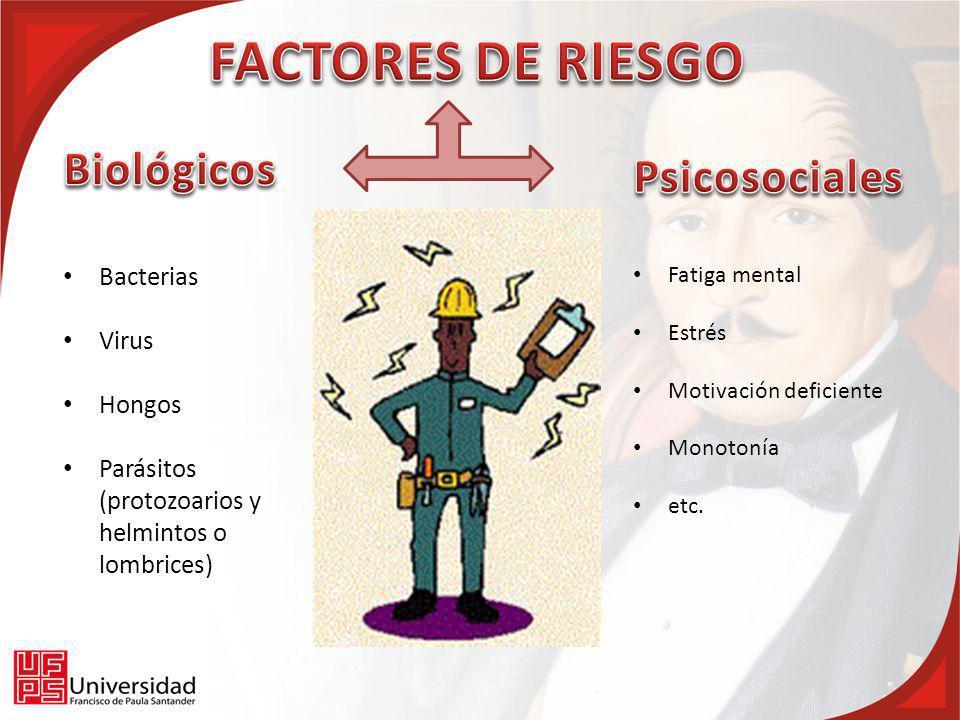 FACTORES DE RIESGO Biológicos Psicosociales Bacterias Virus Hongos