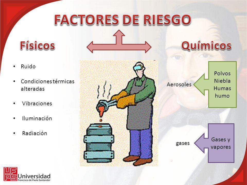 FACTORES DE RIESGO Físicos Químicos Ruido Polvos
