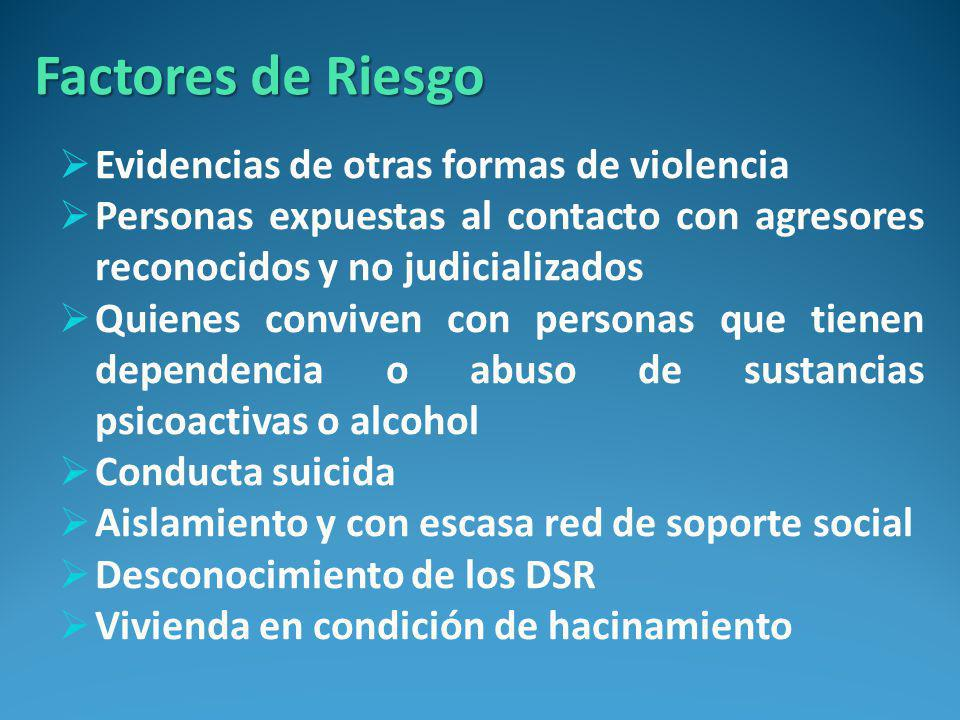 Factores de Riesgo Evidencias de otras formas de violencia