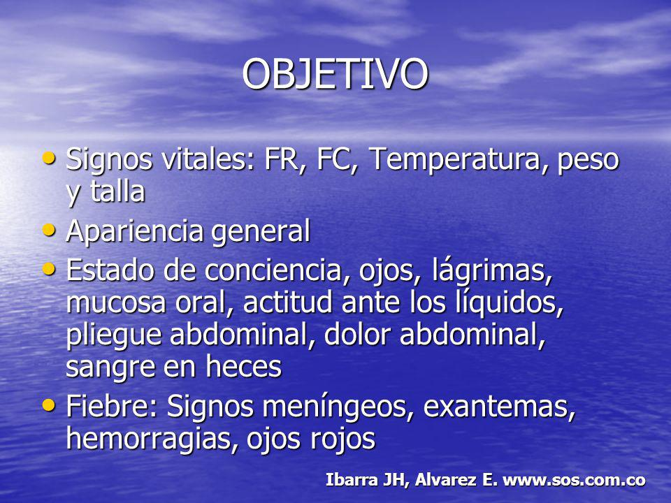OBJETIVO Signos vitales: FR, FC, Temperatura, peso y talla