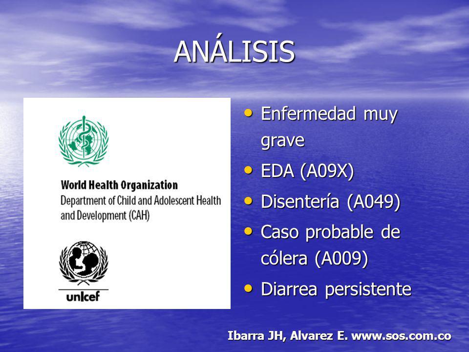 ANÁLISIS Enfermedad muy grave EDA (A09X) Disentería (A049)