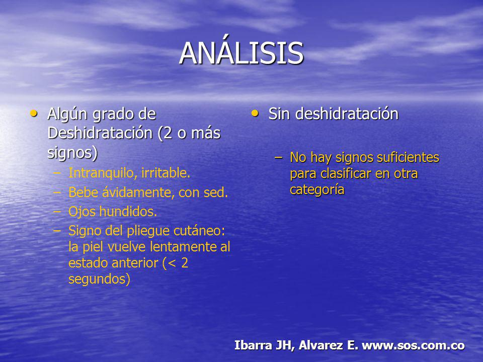 ANÁLISIS Algún grado de Deshidratación (2 o más signos)