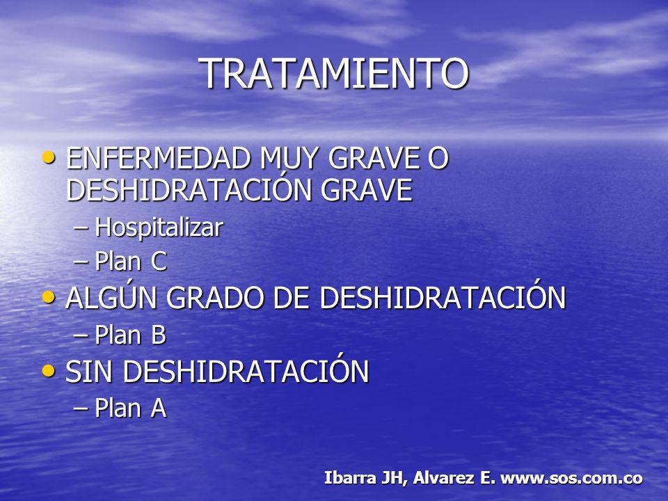 TRATAMIENTO ENFERMEDAD MUY GRAVE O DESHIDRATACIÓN GRAVE