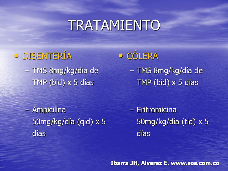 TRATAMIENTO DISENTERÍA CÓLERA TMS 8mg/kg/día de TMP (bid) x 5 días
