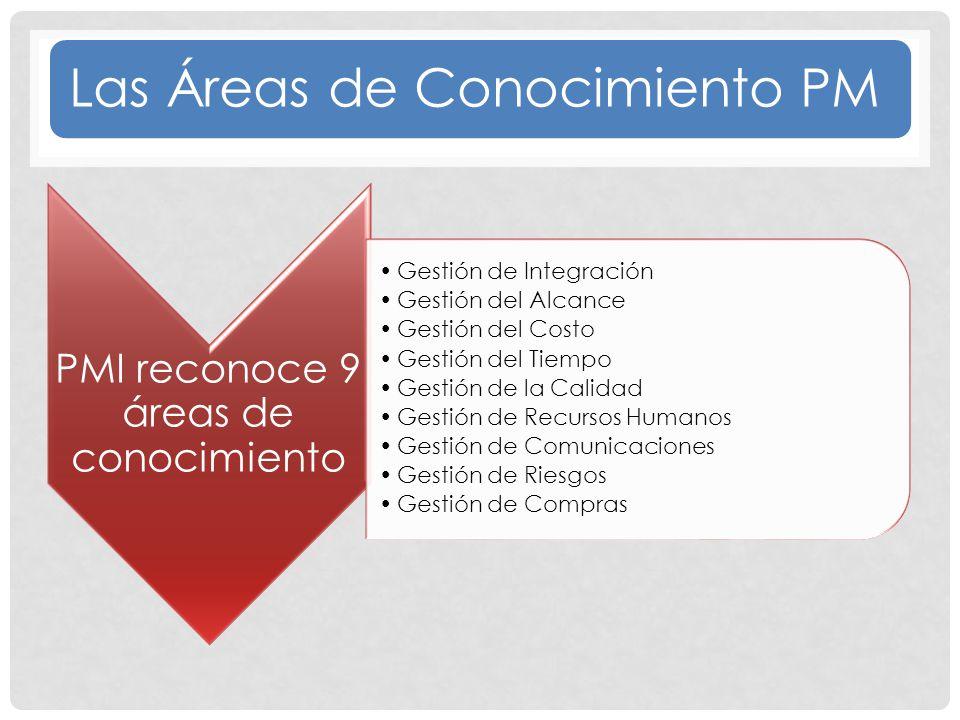PMI reconoce 9 áreas de conocimiento