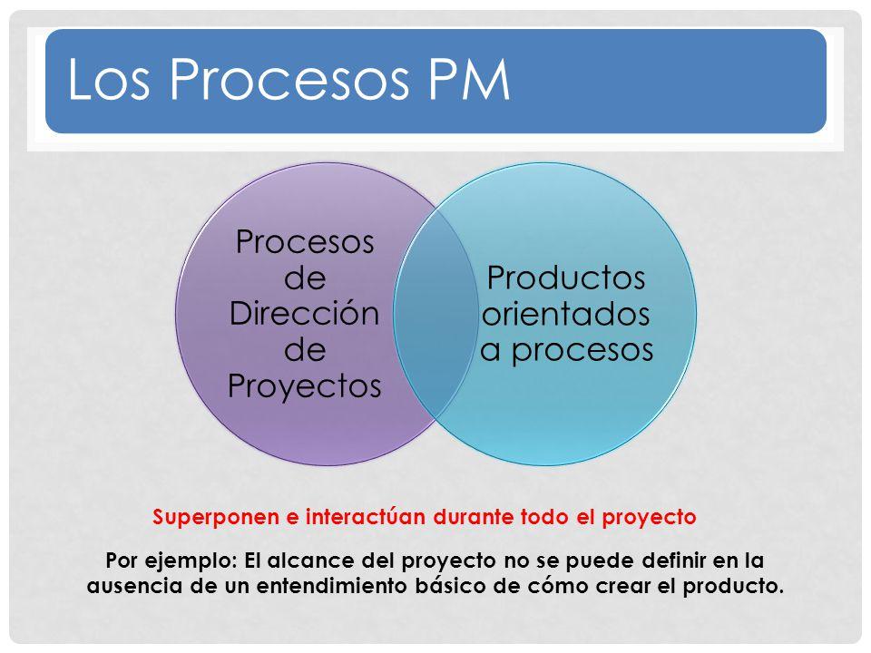 Superponen e interactúan durante todo el proyecto