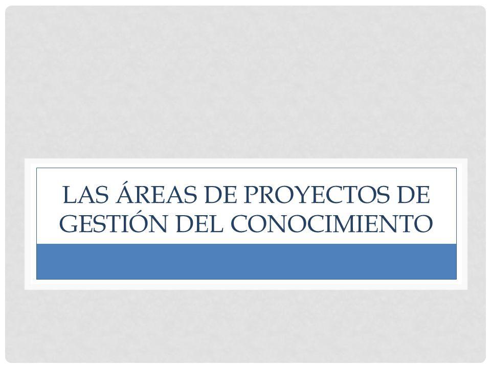 Las áreas de proyectos de gestión del conocimiento