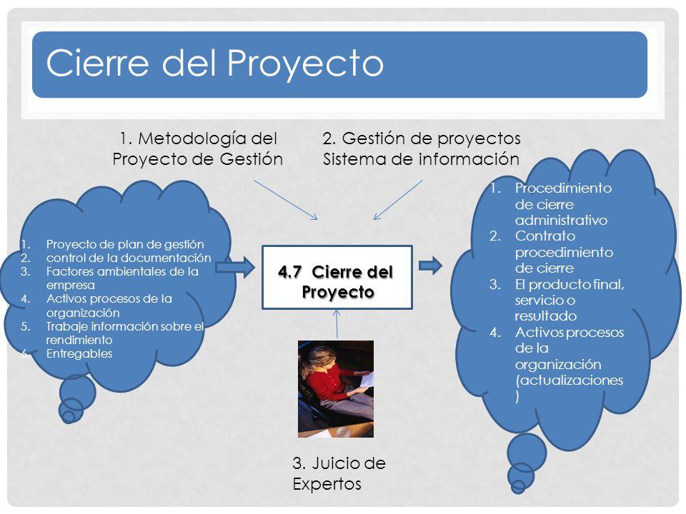 Cierre del Proyecto 1. Metodología del Proyecto de Gestión