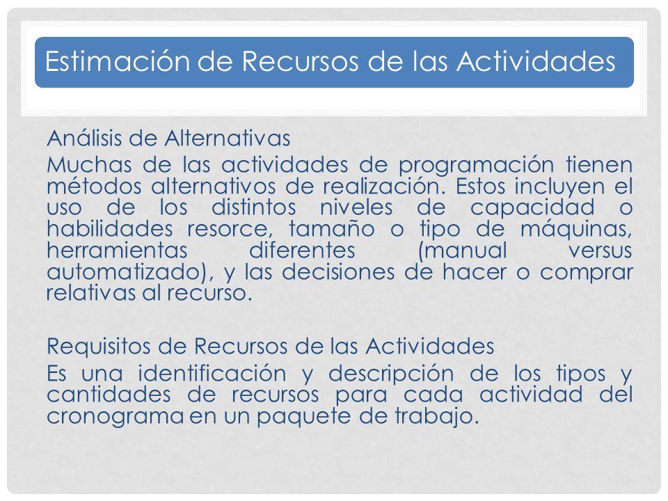 Estimación de Recursos de las Actividades