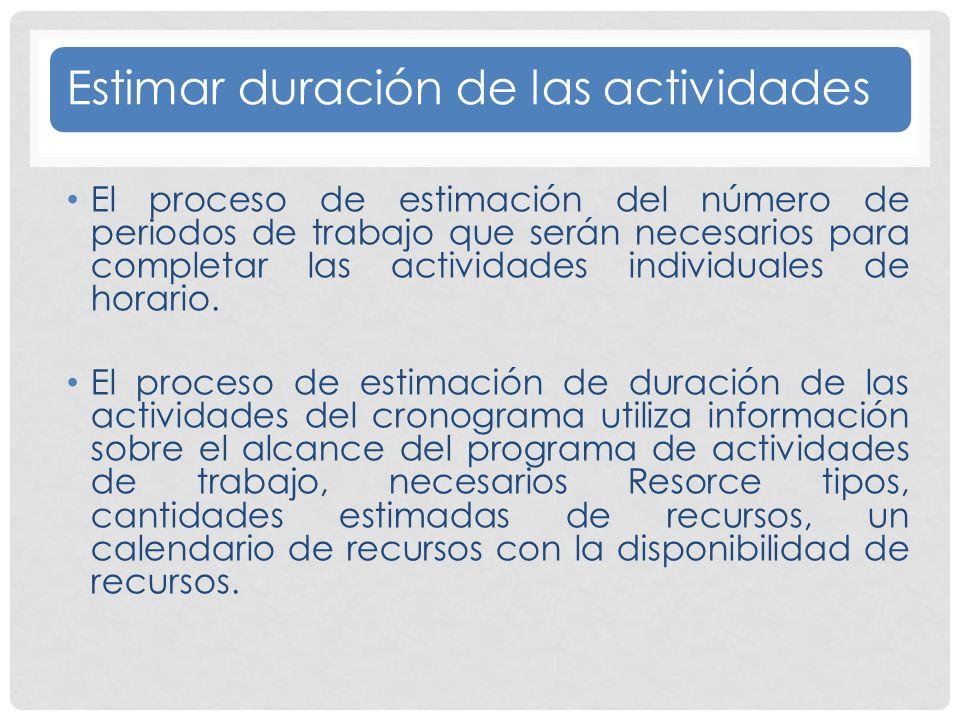 Estimar duración de las actividades
