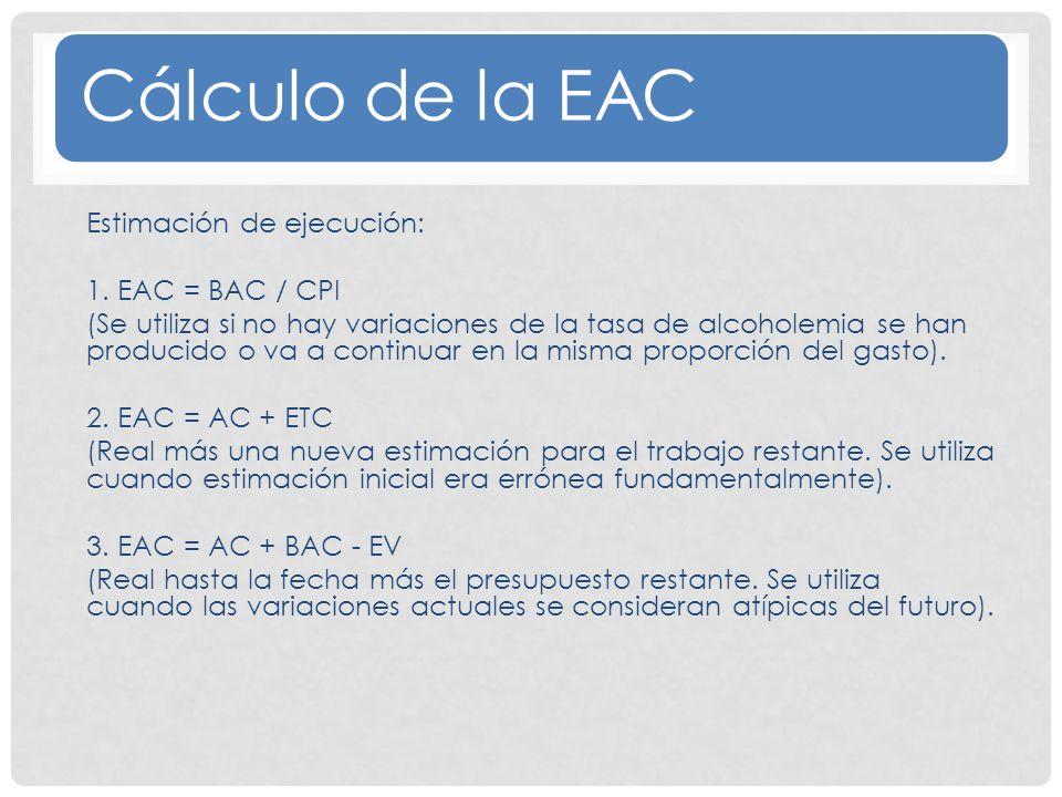 Cálculo de la EAC