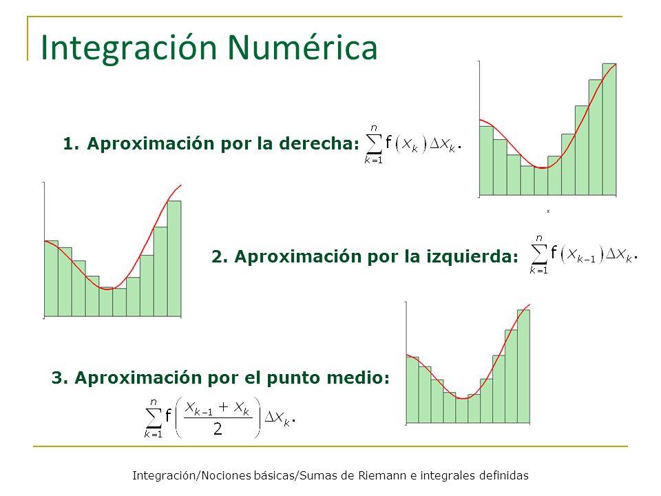 Integración/Nociones básicas/Sumas de Riemann e integrales definidas