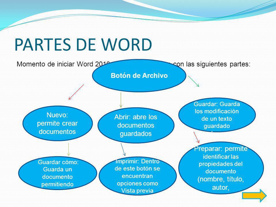 PARTES DE WORD Momento de iniciar Word 2010 aparece la ventana con las siguientes partes: Botón de Archivo.
