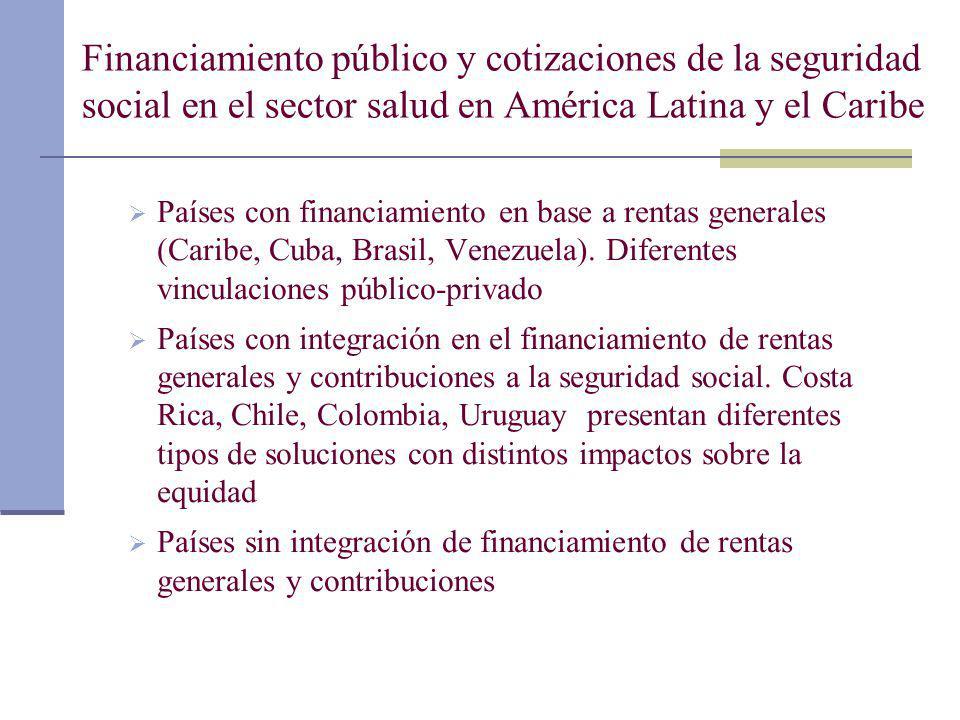 Financiamiento público y cotizaciones de la seguridad social en el sector salud en América Latina y el Caribe