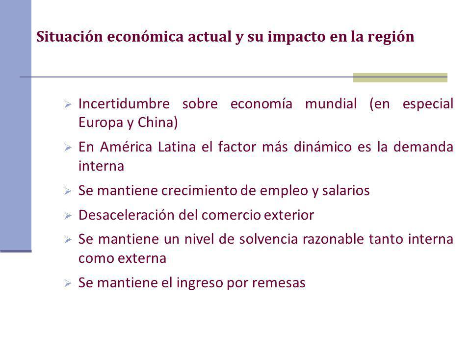 Situación económica actual y su impacto en la región