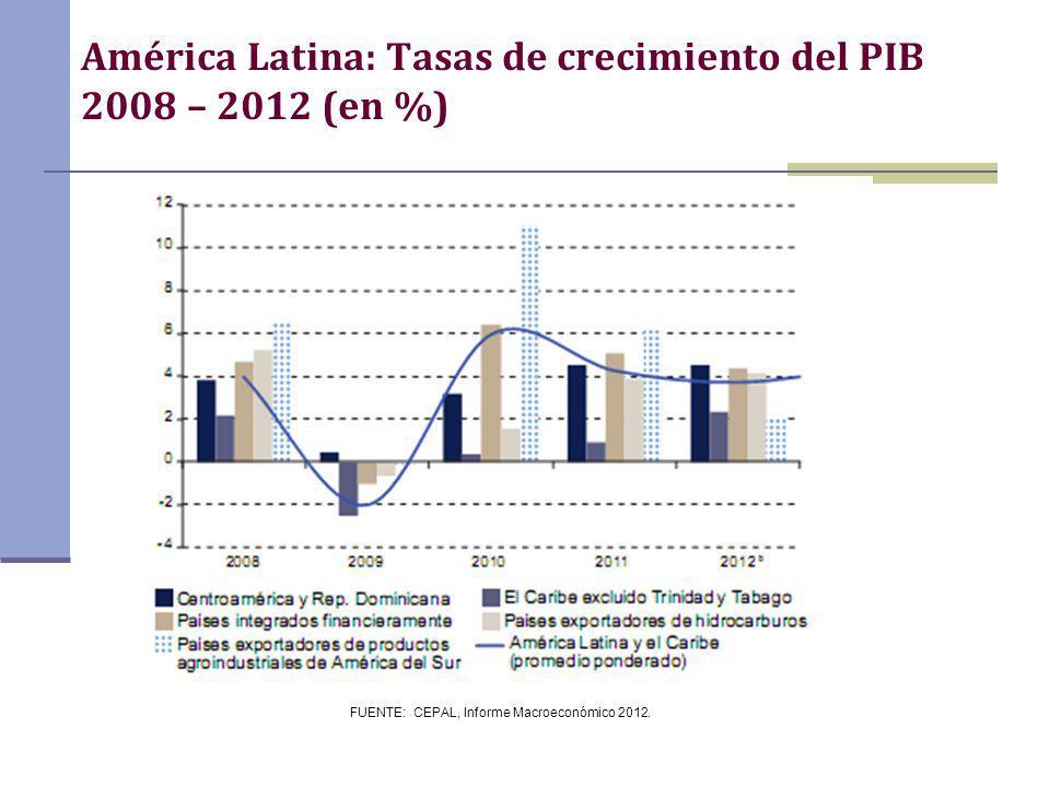 América Latina: Tasas de crecimiento del PIB 2008 – 2012 (en %)
