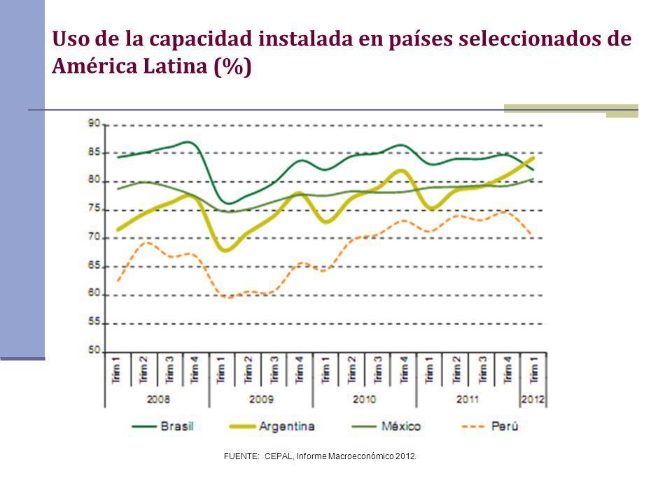 FUENTE: CEPAL, Informe Macroeconómico 2012.