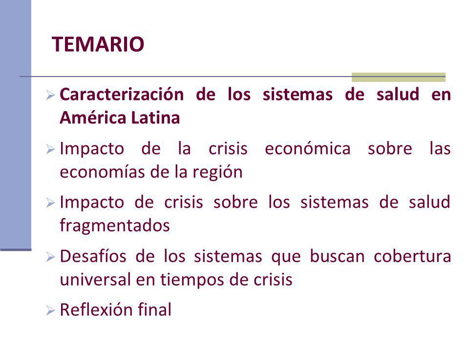 TEMARIO Caracterización de los sistemas de salud en América Latina