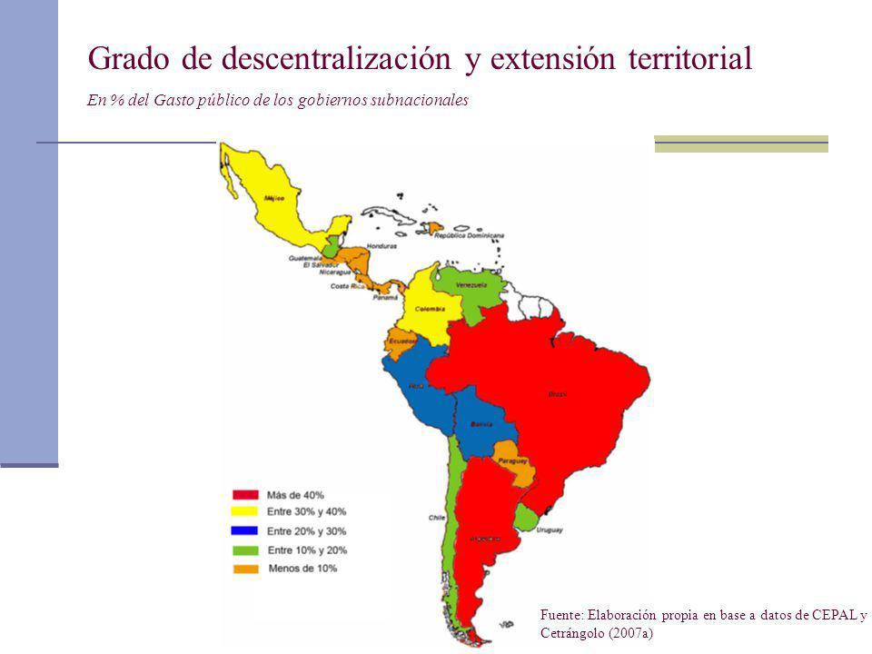 Grado de descentralización y extensión territorial