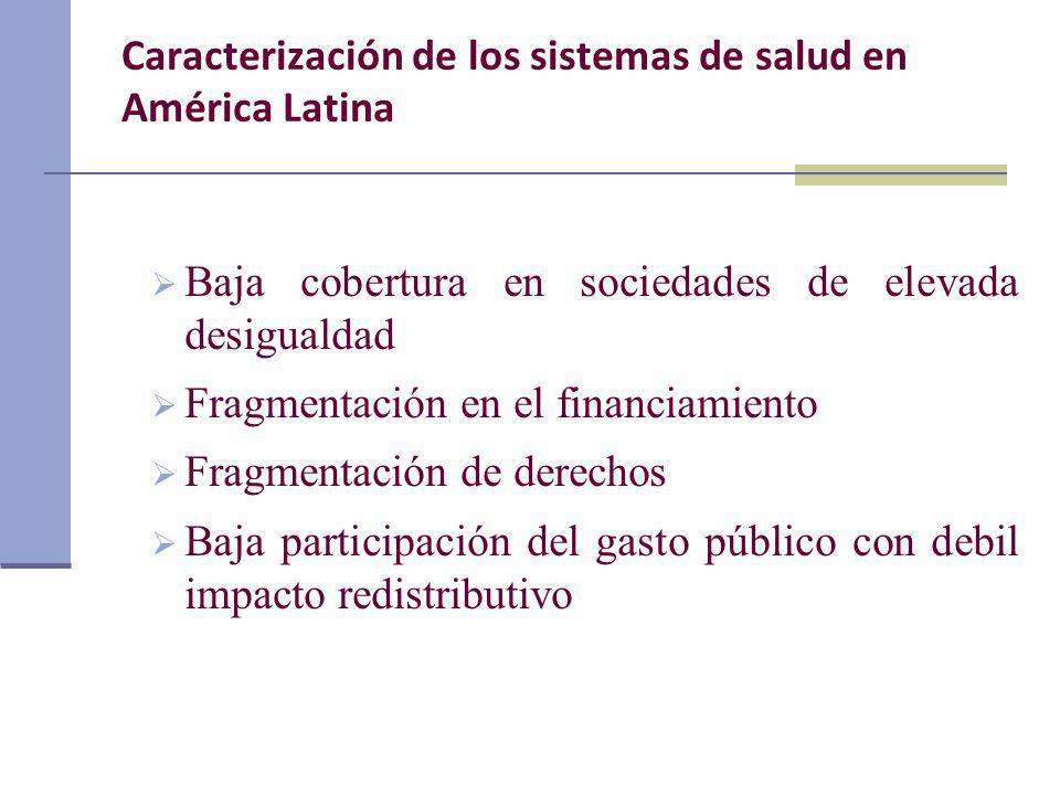 Caracterización de los sistemas de salud en América Latina
