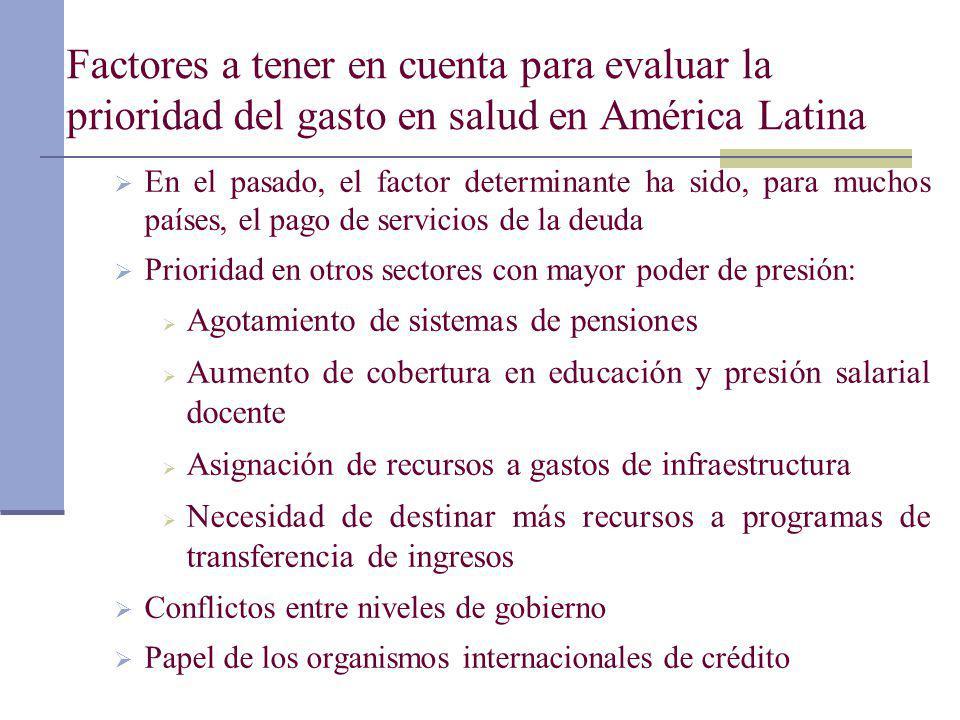 Factores a tener en cuenta para evaluar la prioridad del gasto en salud en América Latina