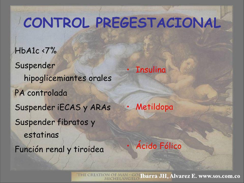 CONTROL PREGESTACIONAL