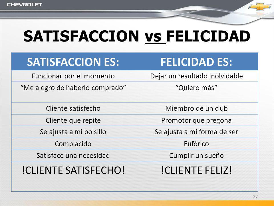 SATISFACCION vs FELICIDAD