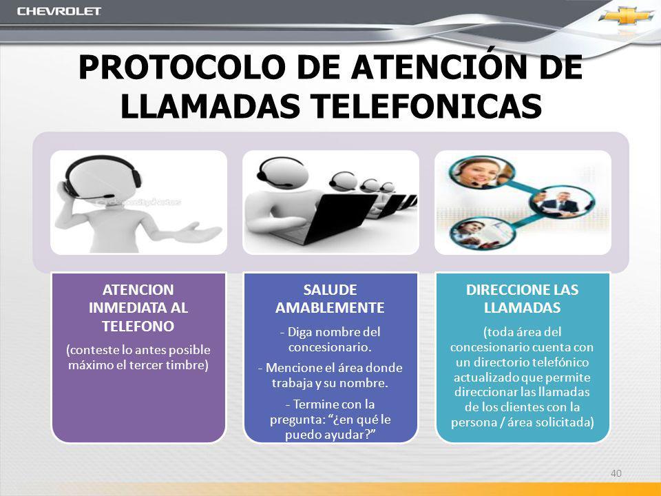 PROTOCOLO DE ATENCIÓN DE LLAMADAS TELEFONICAS