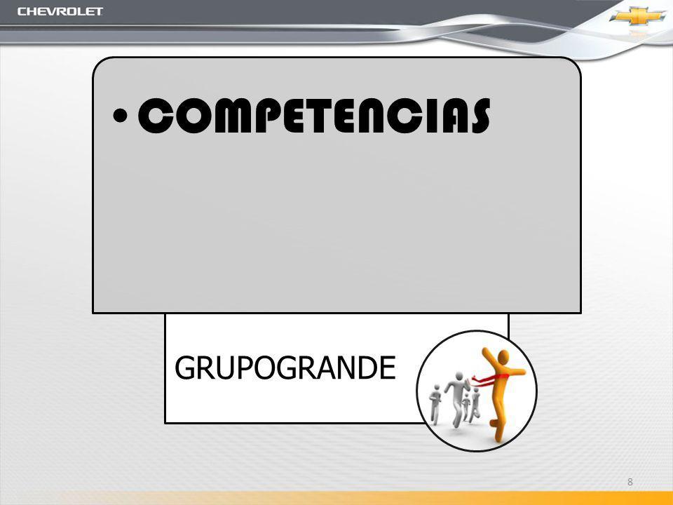 COMPETENCIAS GRUPOGRANDE