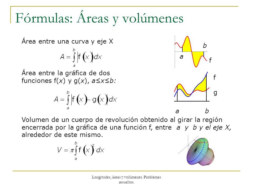Fórmulas: Áreas y volúmenes