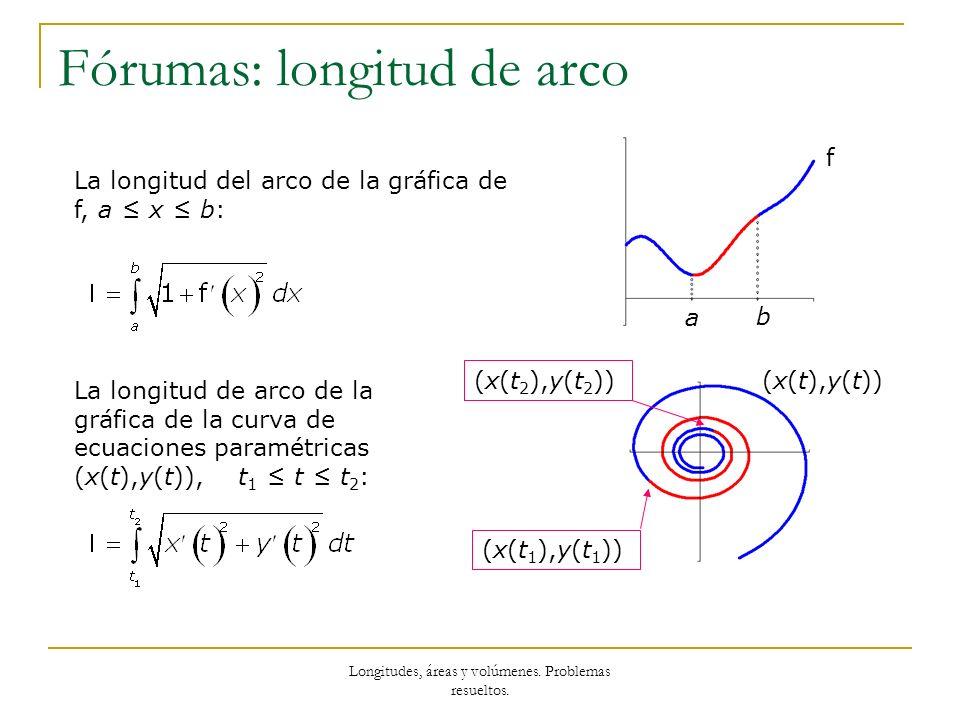 Fórumas: longitud de arco