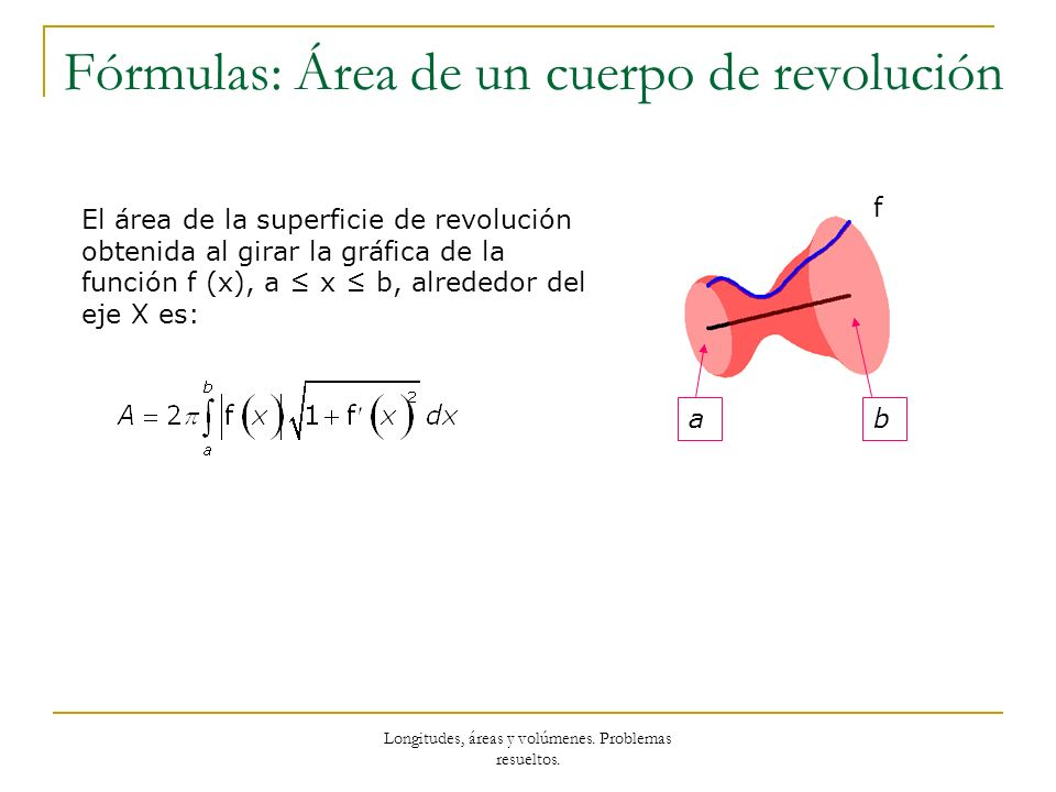 Fórmulas: Área de un cuerpo de revolución
