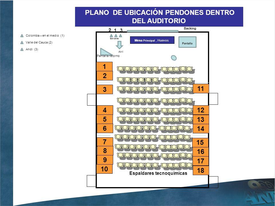 PLANO DE UBICACIÓN PENDONES DENTRO DEL AUDITORIO
