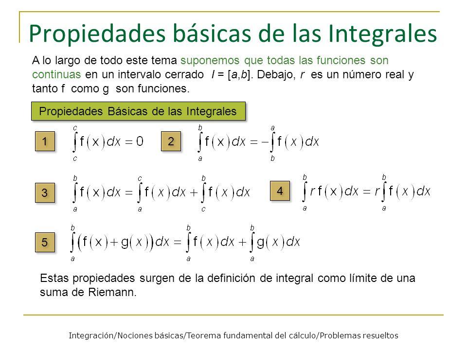 Propiedades básicas de las Integrales