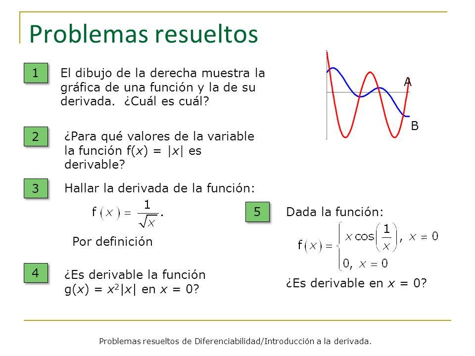Problemas resueltos de Diferenciabilidad/Introducción a la derivada.