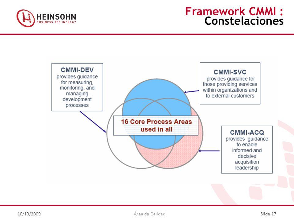 Framework CMMI : Constelaciones