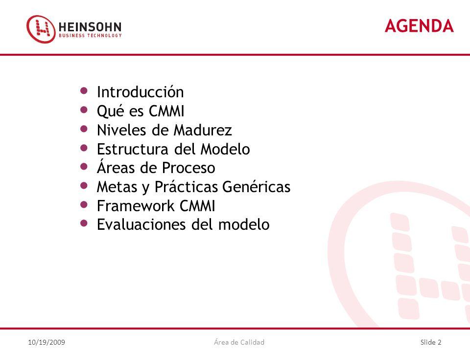AGENDA Introducción Qué es CMMI Niveles de Madurez