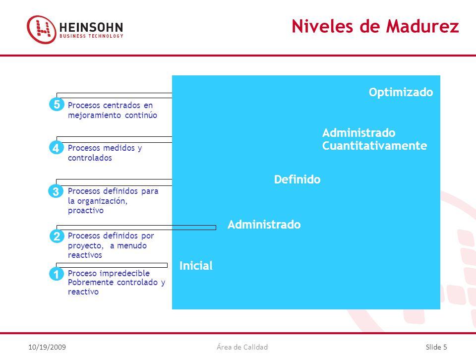 Niveles de Madurez Optimizado 5 Administrado Cuantitativamente 4