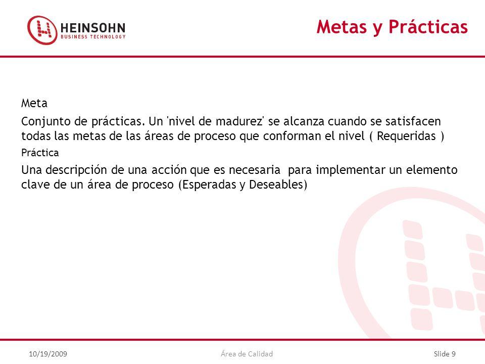 Metas y Prácticas Meta.
