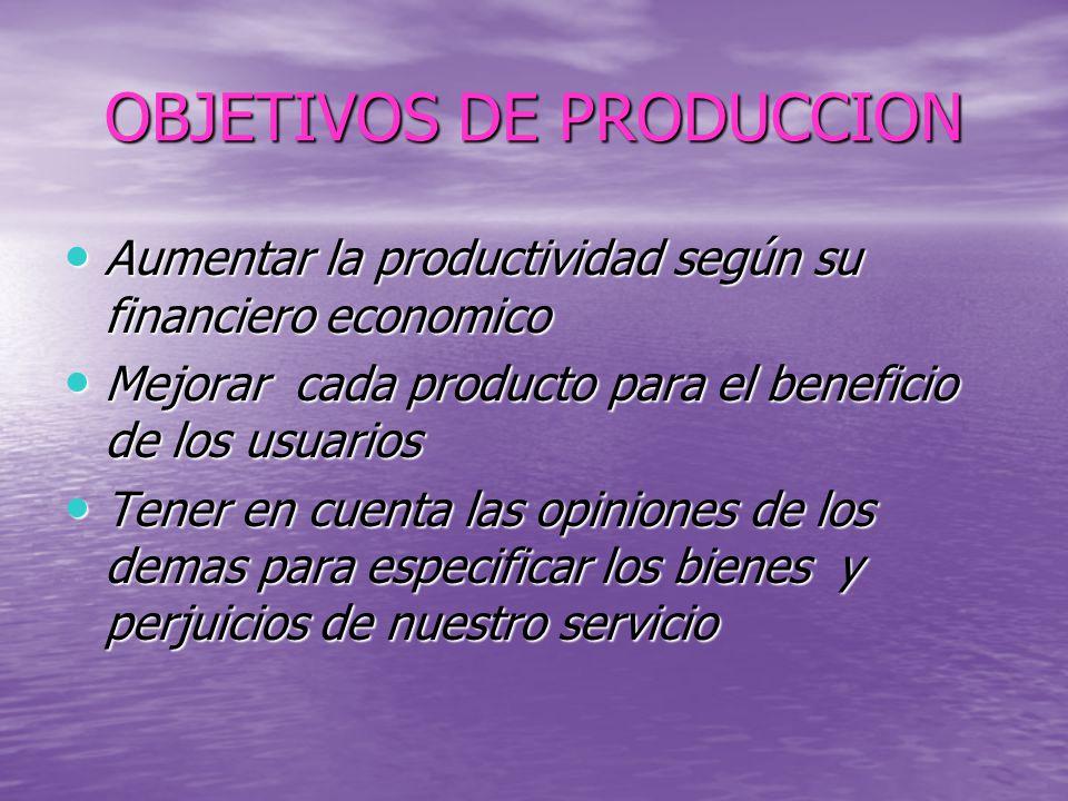 OBJETIVOS DE PRODUCCION