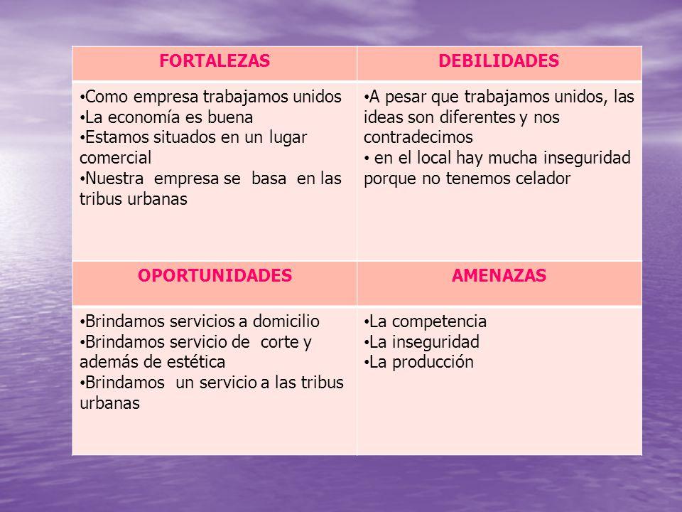 MATRIZ DOFA FORTALEZAS DEBILIDADES Como empresa trabajamos unidos