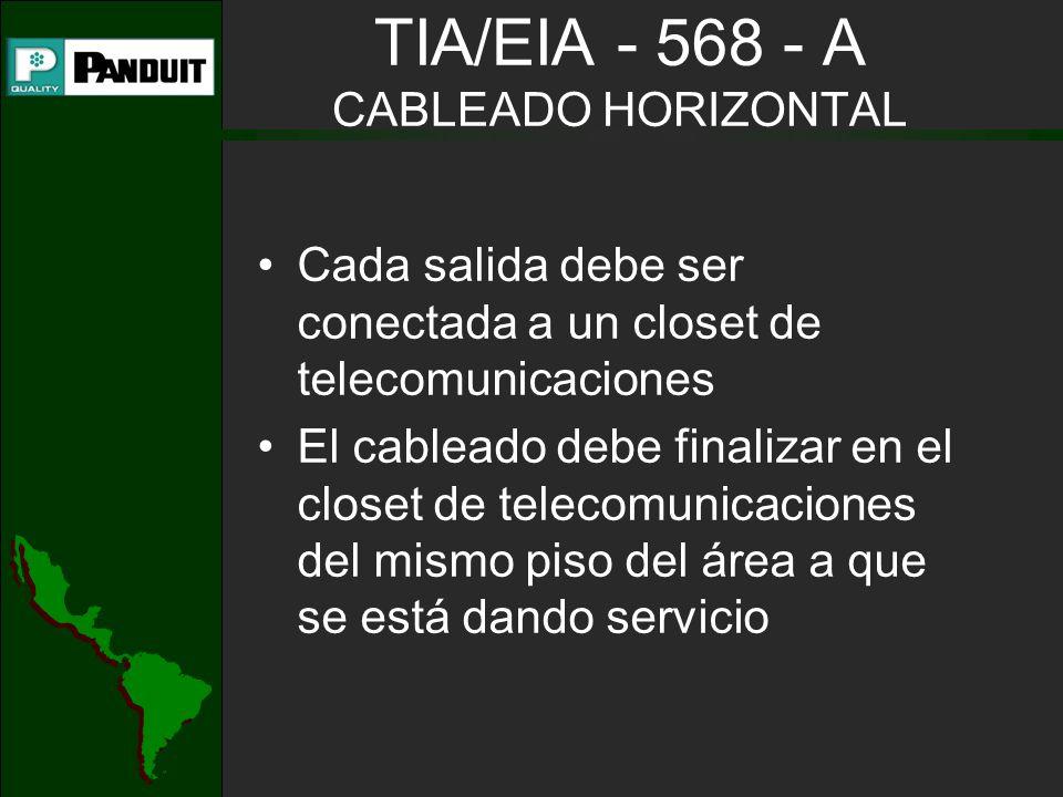 TIA/EIA - 568 - A CABLEADO HORIZONTAL