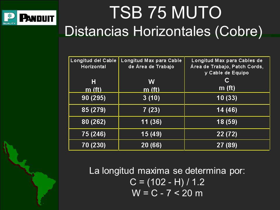 TSB 75 MUTO Distancias Horizontales (Cobre)