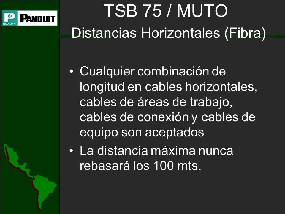 TSB 75 / MUTO Distancias Horizontales (Fibra)