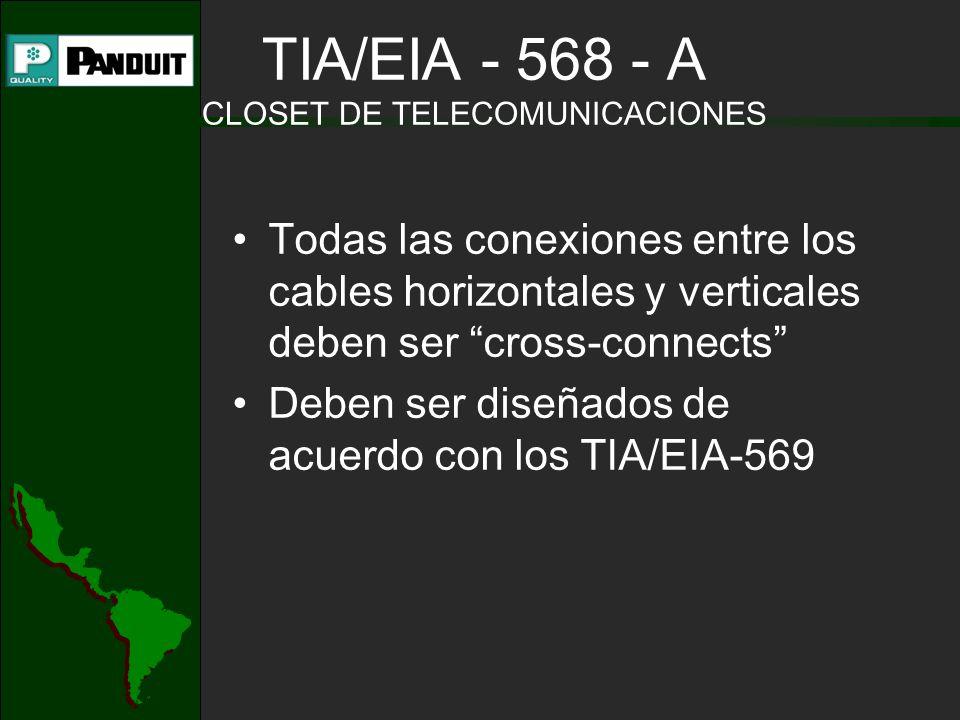TIA/EIA - 568 - A CLOSET DE TELECOMUNICACIONES