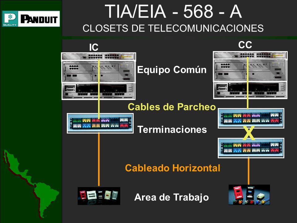 TIA/EIA - 568 - A CLOSETS DE TELECOMUNICACIONES