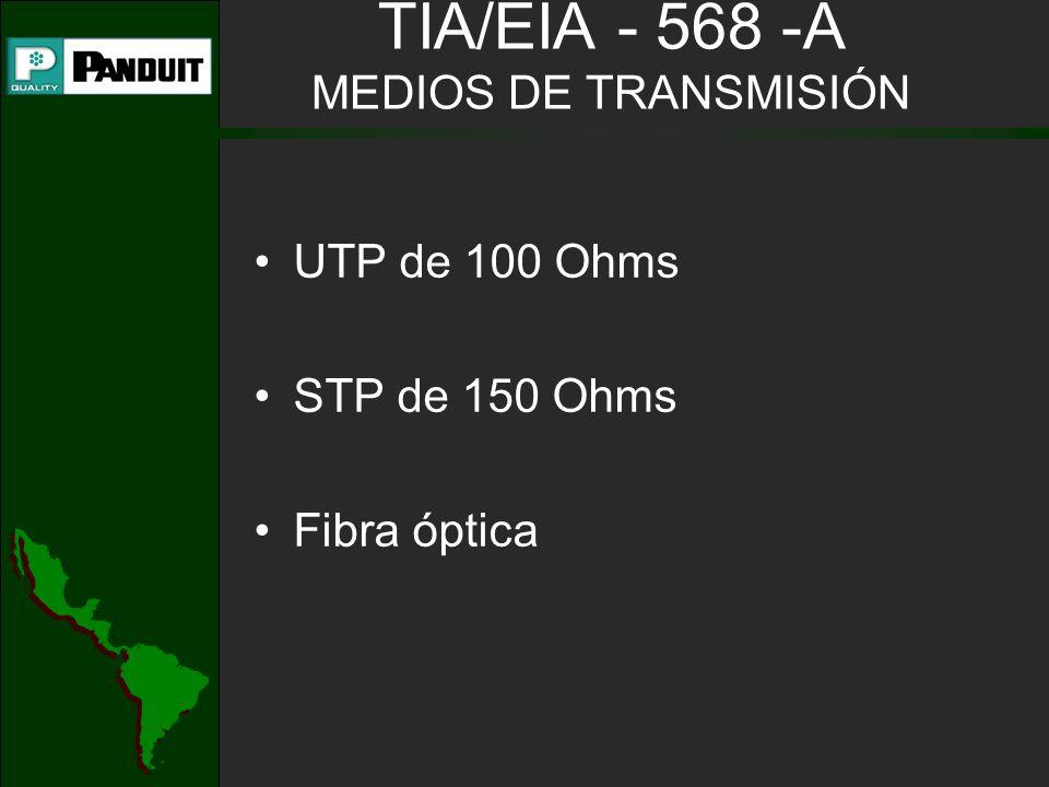 TIA/EIA - 568 -A MEDIOS DE TRANSMISIÓN