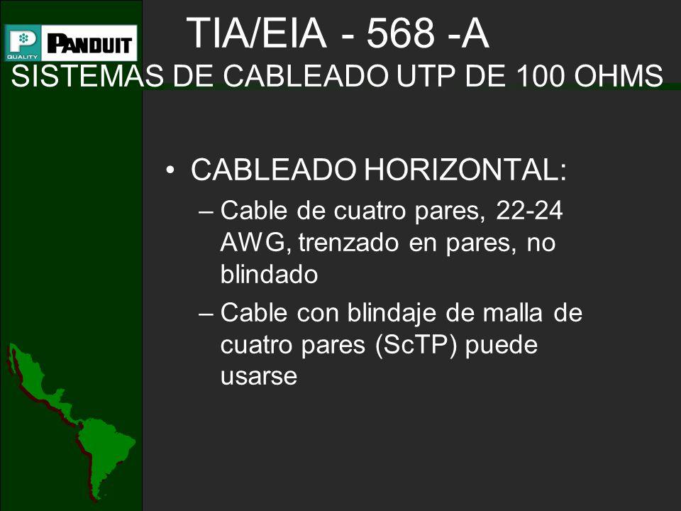 TIA/EIA - 568 -A SISTEMAS DE CABLEADO UTP DE 100 OHMS