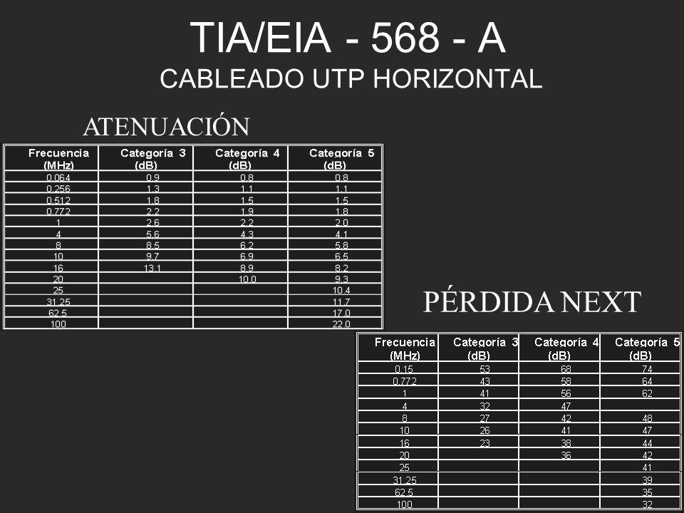 TIA/EIA - 568 - A CABLEADO UTP HORIZONTAL