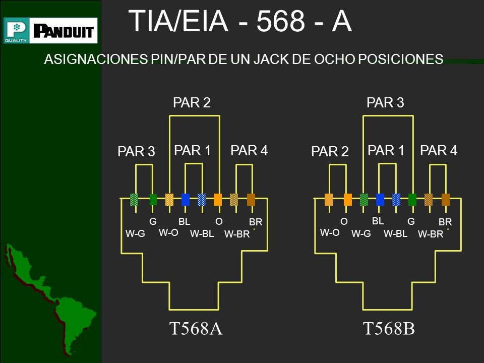 TIA/EIA - 568 - A ASIGNACIONES PIN/PAR DE UN JACK DE OCHO POSICIONES